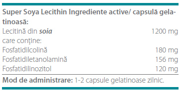 ingrediente lecitina din soia calivita