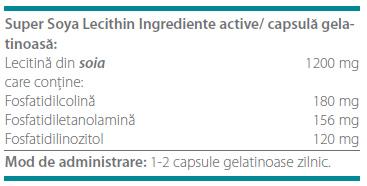 ingrediente lecitina din soia calivita